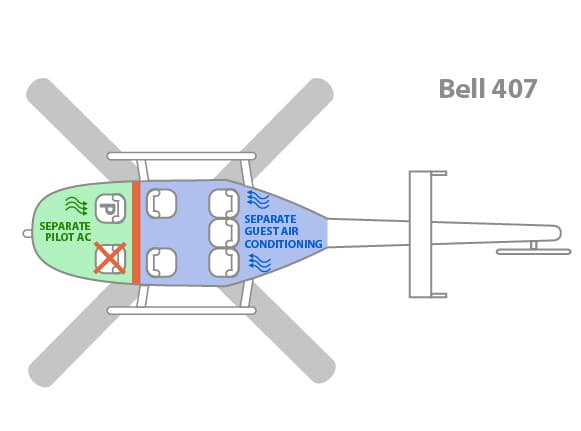 cabin layout for the Bell 407 (covid adjusted)